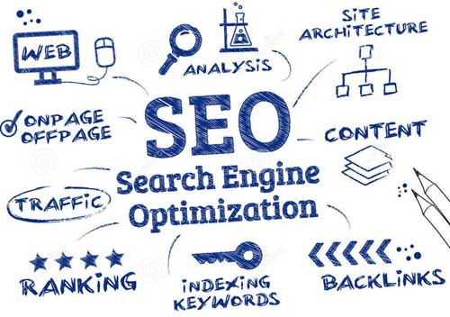 Search Engine Optimisation SEO Wagga